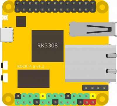 Rockpi s yellow 1200px.png